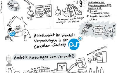 """""""Zirkularität im Wandel: Verpackungen in der Circular Society"""" Unser Vortrag auf dem Circular Society Forum, 23.02.2021"""